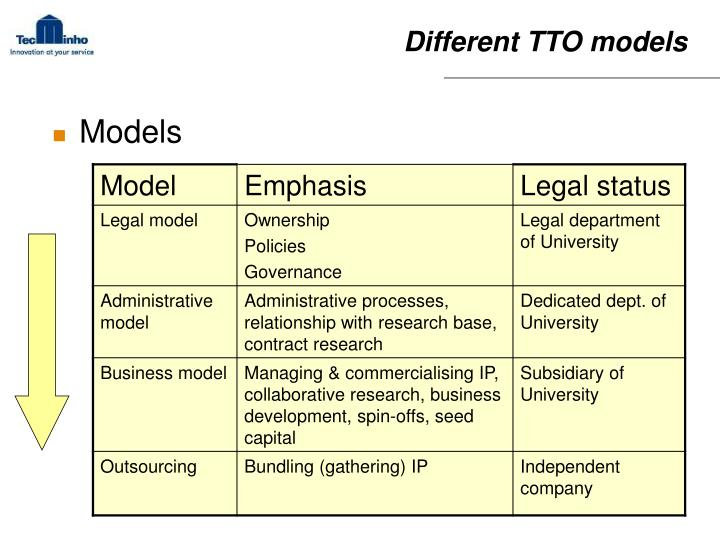 Different TTO models