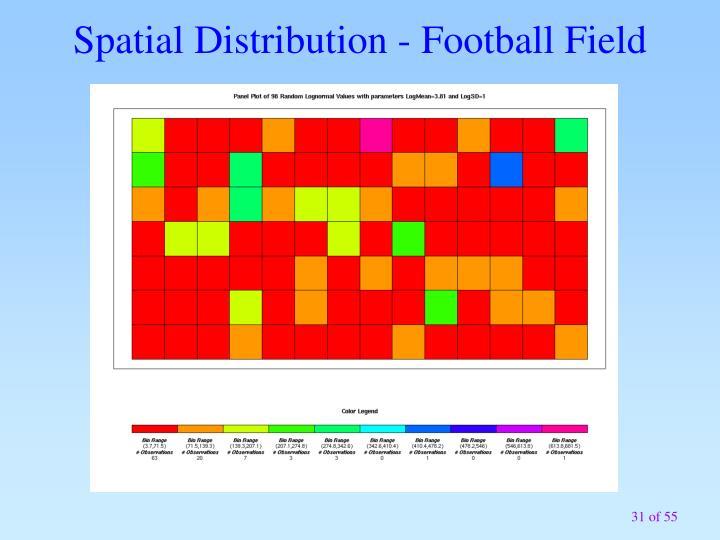 Spatial Distribution - Football Field