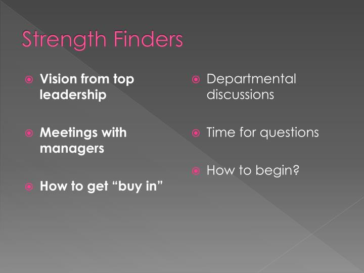Strength Finders