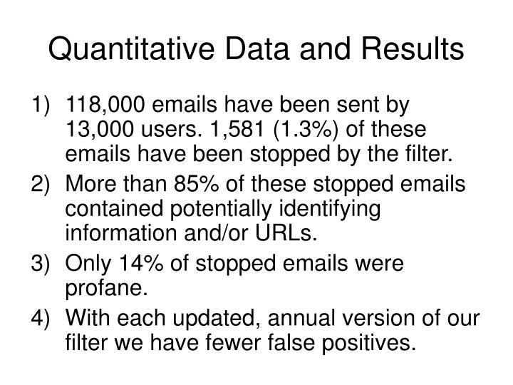 Quantitative Data and Results