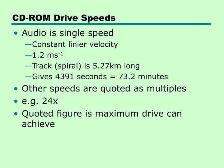 CD-ROM Drive Speeds
