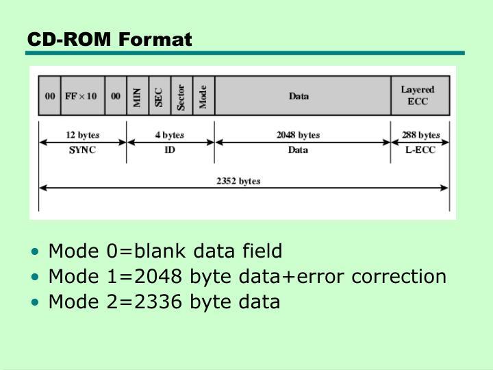 CD-ROM Format