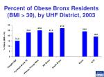 percent of obese bronx residents bmi 30 by uhf district 2003