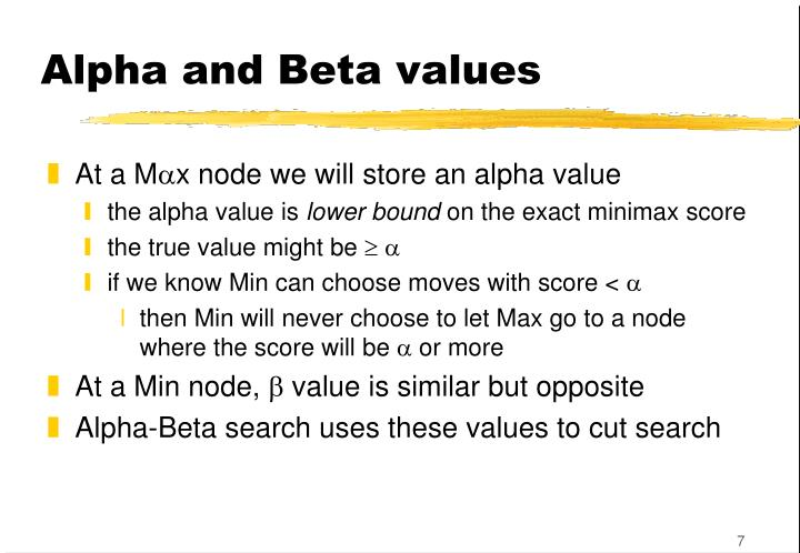Alpha and Beta values