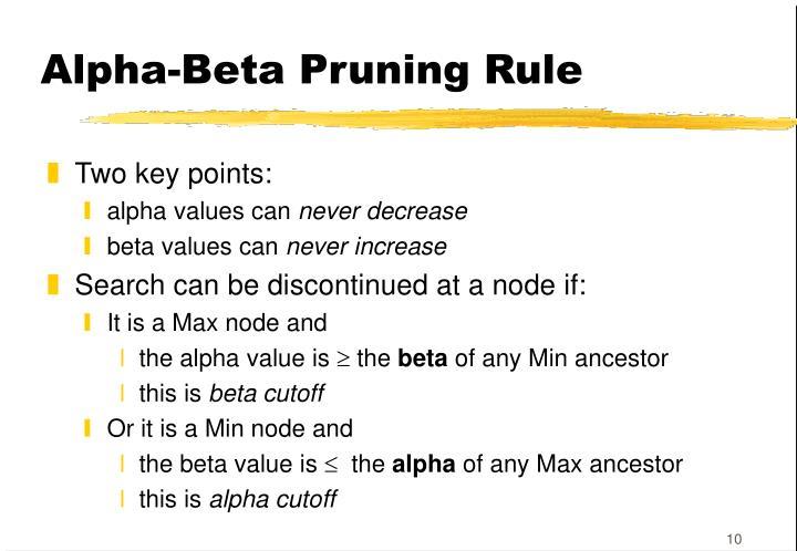 Alpha-Beta Pruning Rule