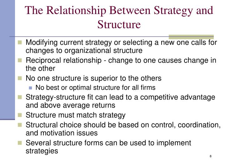 The Relationship Between Strategy and Structure