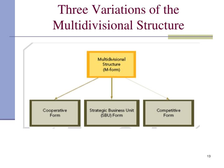 Three Variations of the