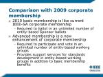 comparison with 2009 corporate membership