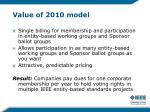 value of 2010 model
