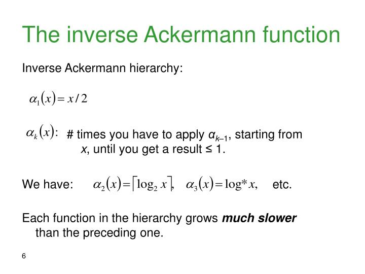 The inverse Ackermann function