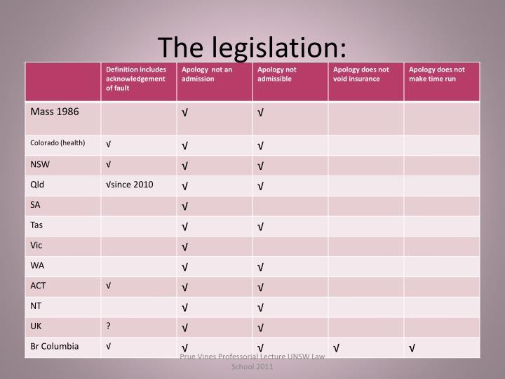 The legislation:
