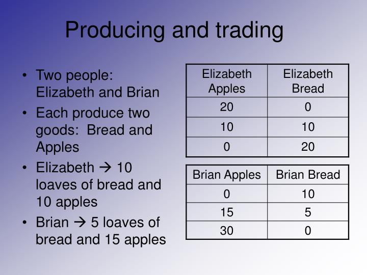 Producing and trading