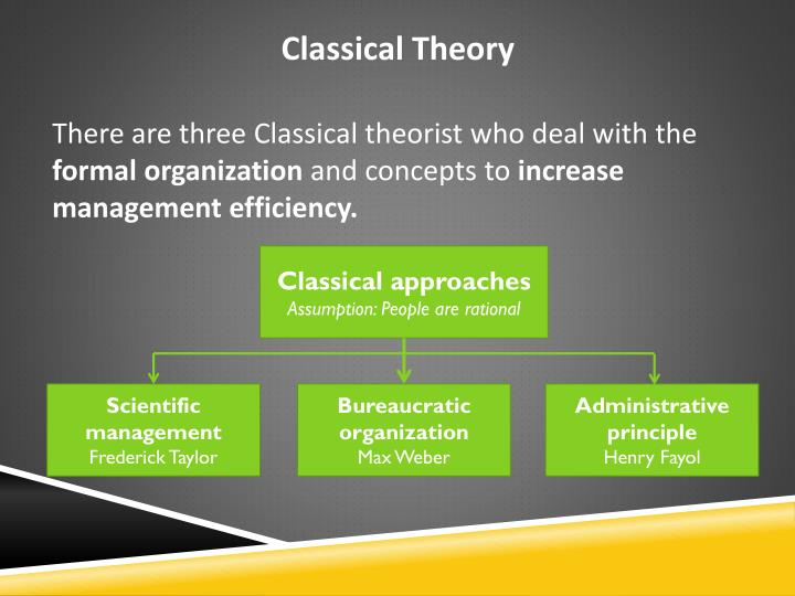 theory of the classical approach Review of classical management theories by ziarab mahmood and muhammad basharat this theory is the solution of the problem of all industrialists.