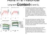 aura in a historical context