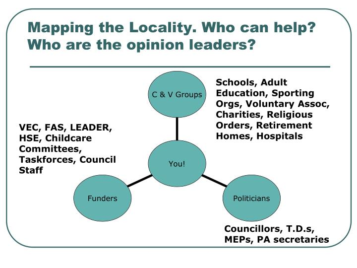 Mapping the Locality. Who can help? Who are the opinion leaders?