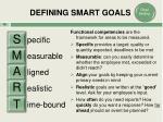 defining smart goals