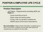 position employee life cycle