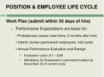 position employee life cycle1
