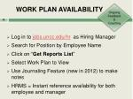 work plan availability