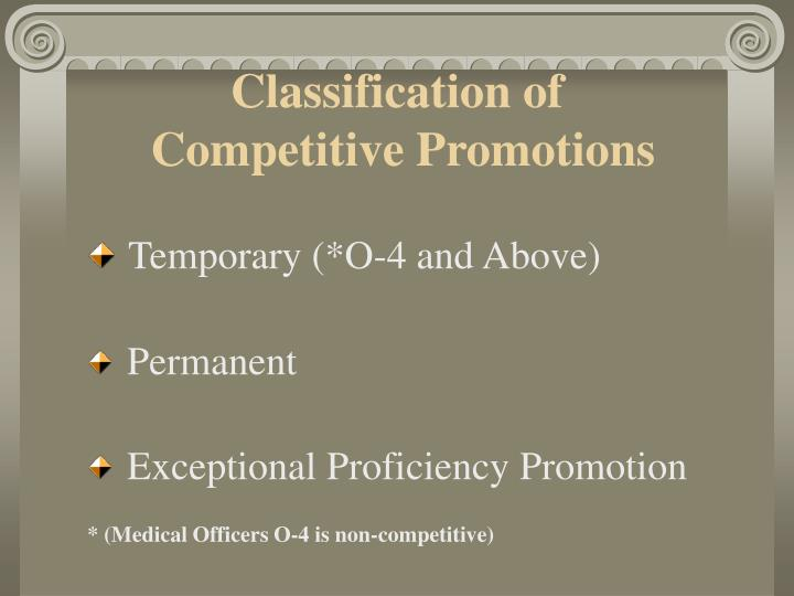 Classification of competitive promotions