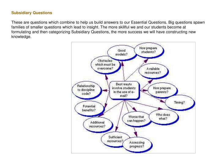 Subsidiary Questions