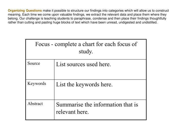 Organizing Questions