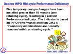 oconee inpo mid cycle performance deficiency