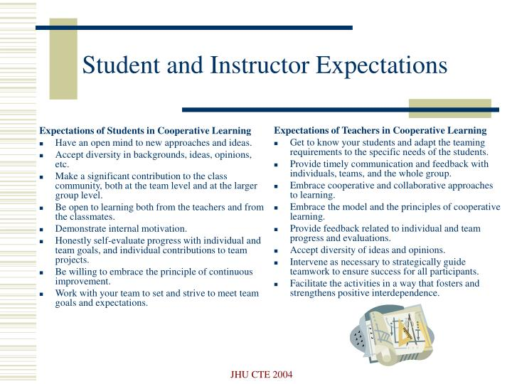 Student and Instructor Expectations