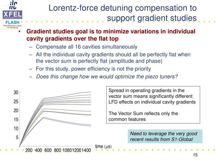 Lorentz-force detuning compensation to support gradient studies