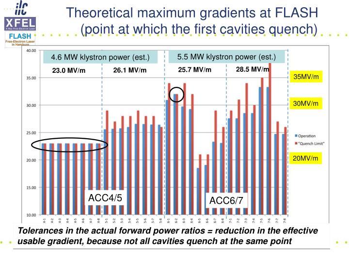 Theoretical maximum gradients at FLASH