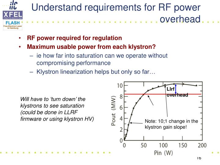 Understand requirements for RF power overhead