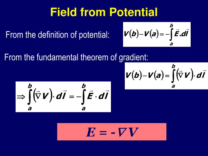 Field from Potential