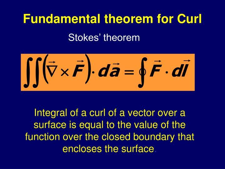 Fundamental theorem for Curl