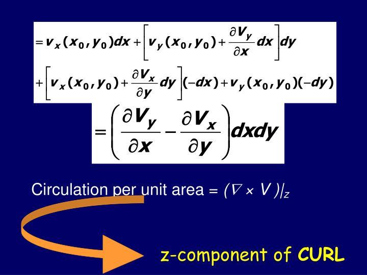 Circulation per unit area =
