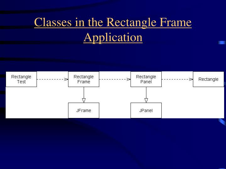 Classes in the Rectangle Frame Application
