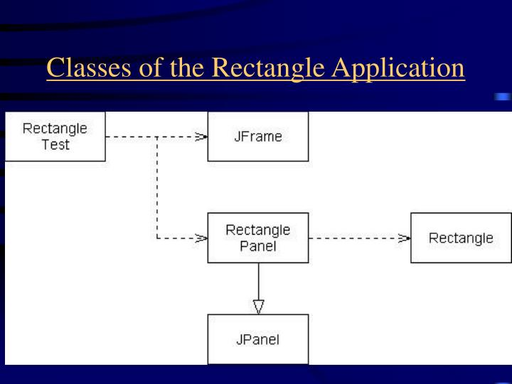 Classes of the Rectangle Application