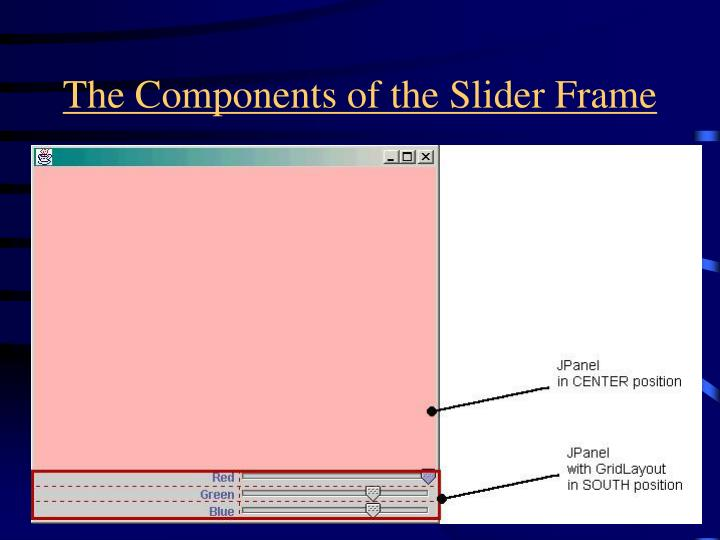The Components of the Slider Frame