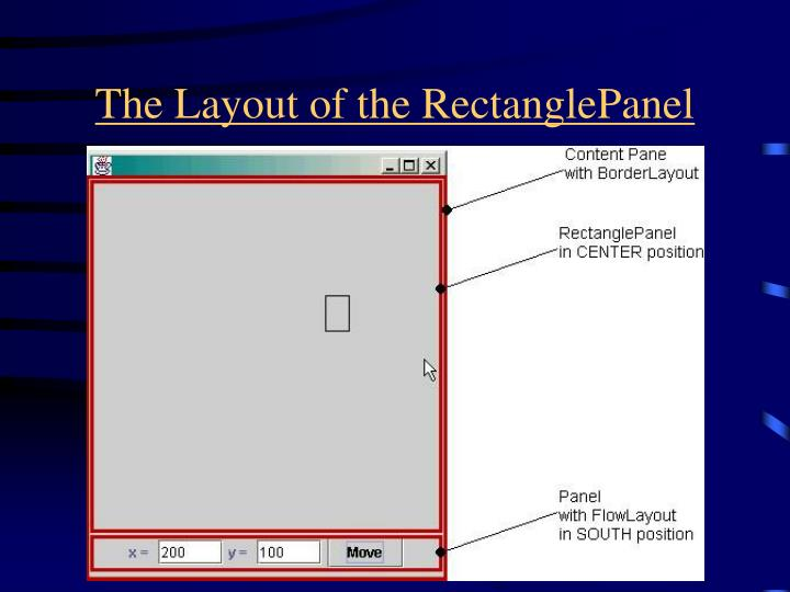 The Layout of the RectanglePanel