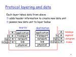 protocol layering and data
