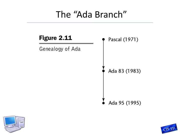 """The """"Ada Branch"""""""