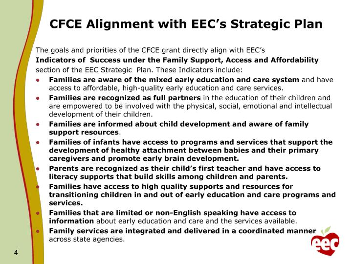 CFCE Alignment with EEC's Strategic Plan