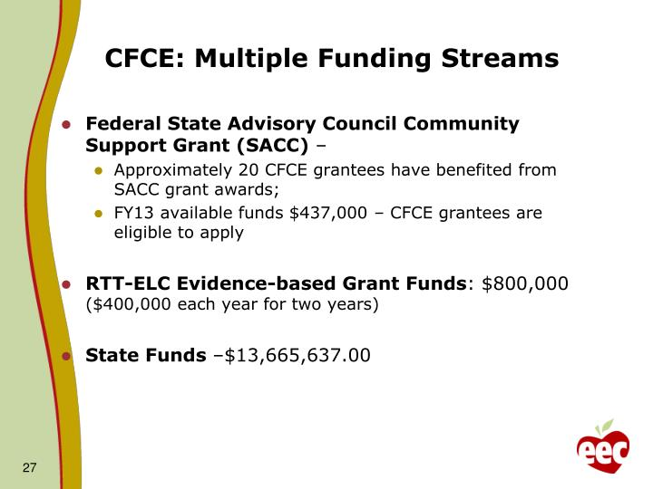 CFCE: Multiple Funding Streams