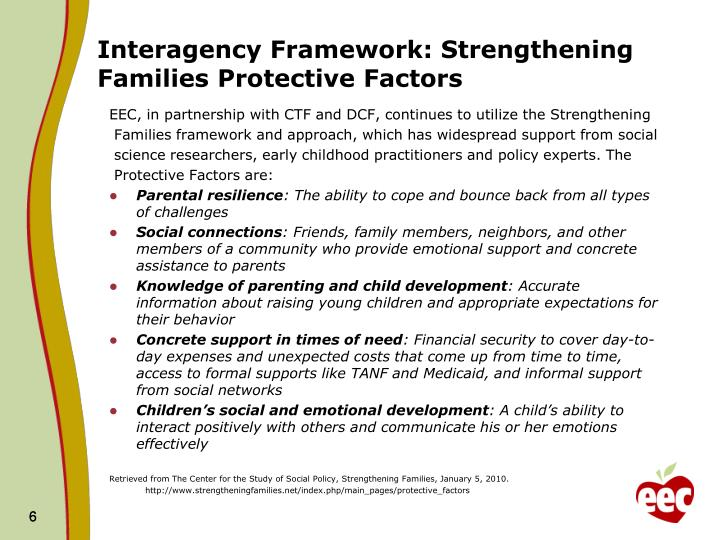 Interagency Framework: Strengthening Families Protective Factors