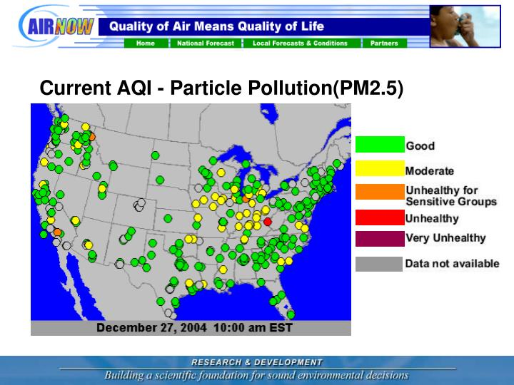 Current AQI - Particle Pollution(PM2.5)