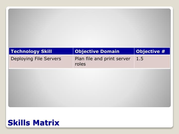 Skills matrix