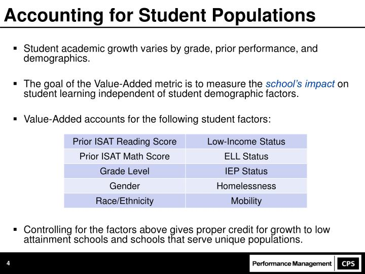 Accounting for Student Populations