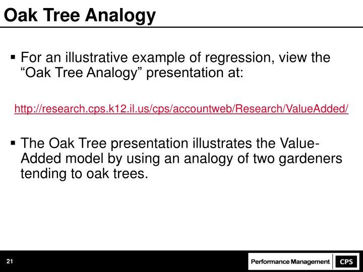 Oak Tree Analogy