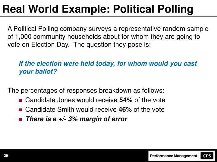 Real World Example: Political Polling