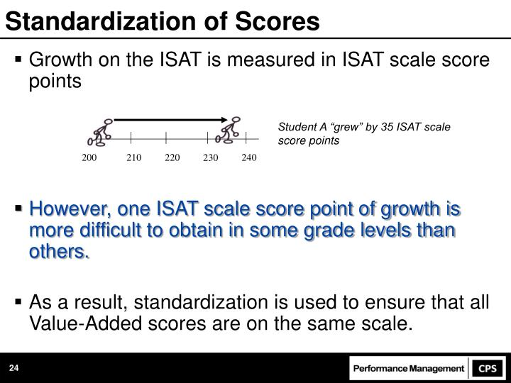 Standardization of Scores