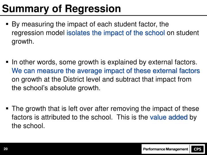 Summary of Regression